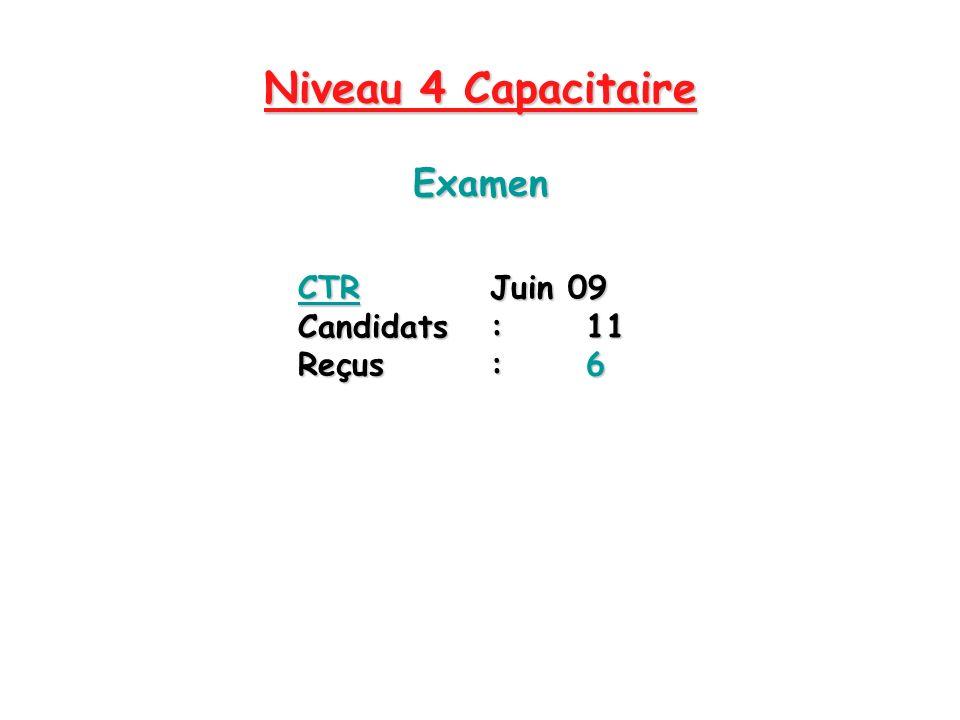 Niveau 4 Capacitaire Examen CTR Juin 09 Candidats : 11 Reçus : 6