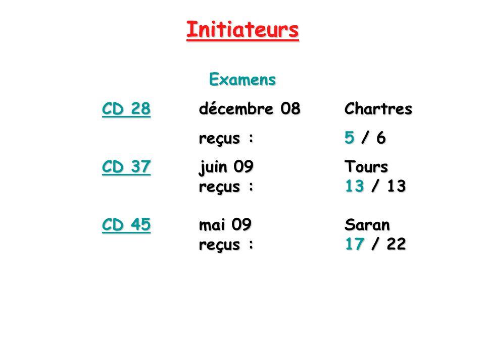 Initiateurs Examens reçus : 5 / 6 CD 37 juin 09 Tours reçus : 13 / 13