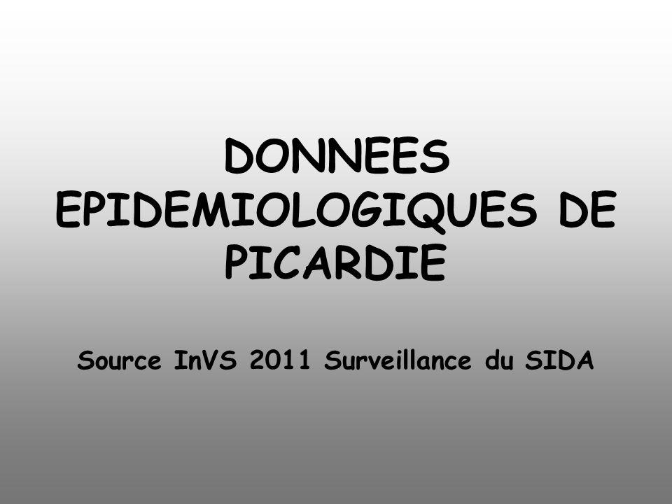 DONNEES EPIDEMIOLOGIQUES DE PICARDIE Source InVS 2011 Surveillance du SIDA