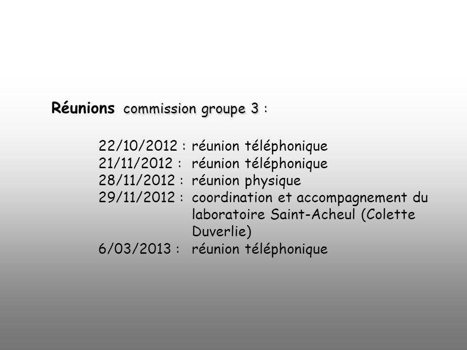Réunions commission groupe 3 :. 22/10/2012 :. réunion téléphonique