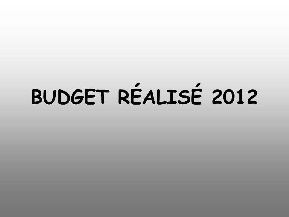 BUDGET RÉALISÉ 2012