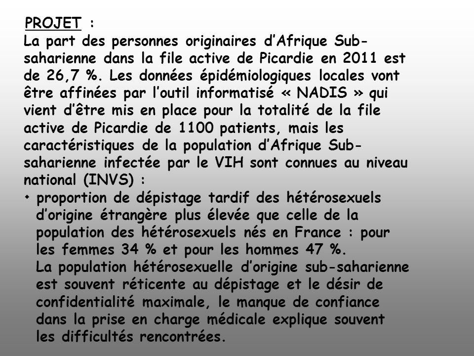 PROJET : La part des personnes originaires d'Afrique Sub- saharienne dans la file active de Picardie en 2011 est de 26,7 %.