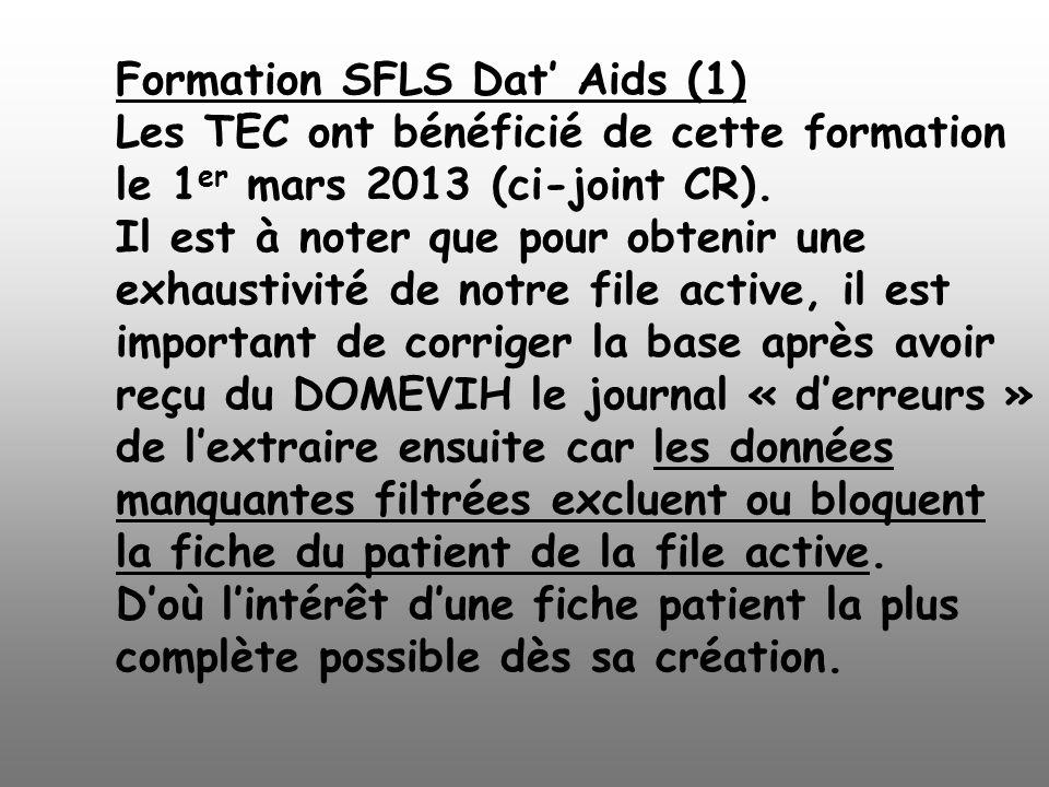 Formation SFLS Dat' Aids (1). Les TEC ont bénéficié de cette formation