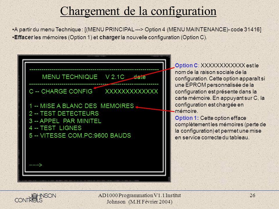 Chargement de la configuration