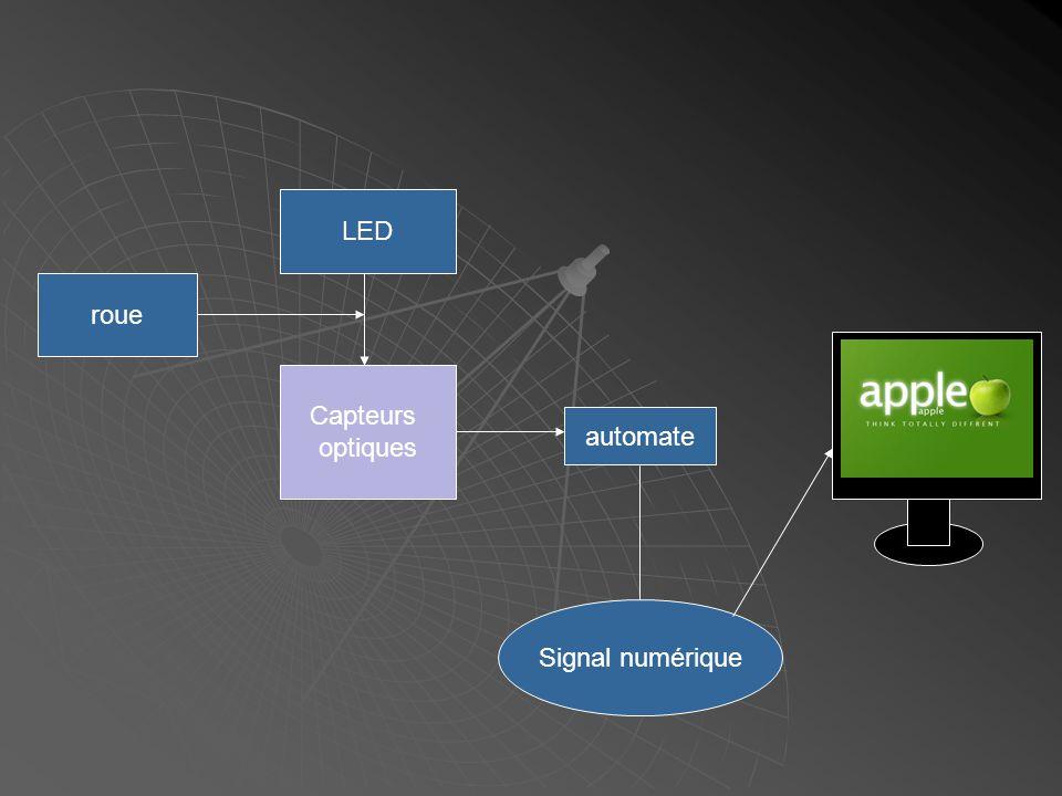 LED roue Capteurs optiques automate Signal numérique