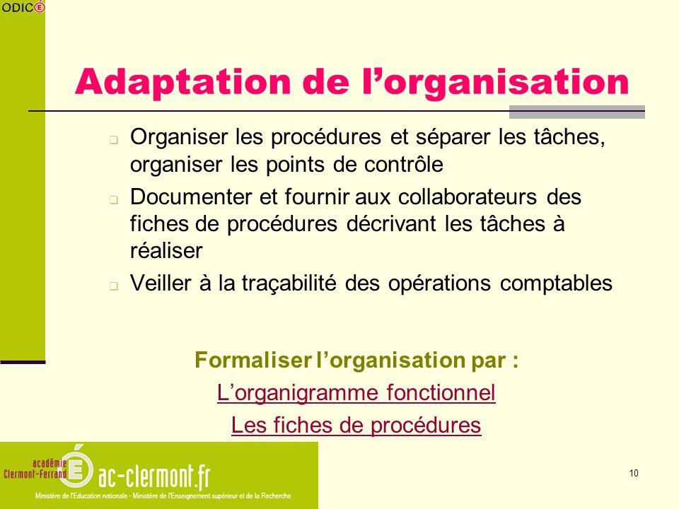 Adaptation de l'organisation