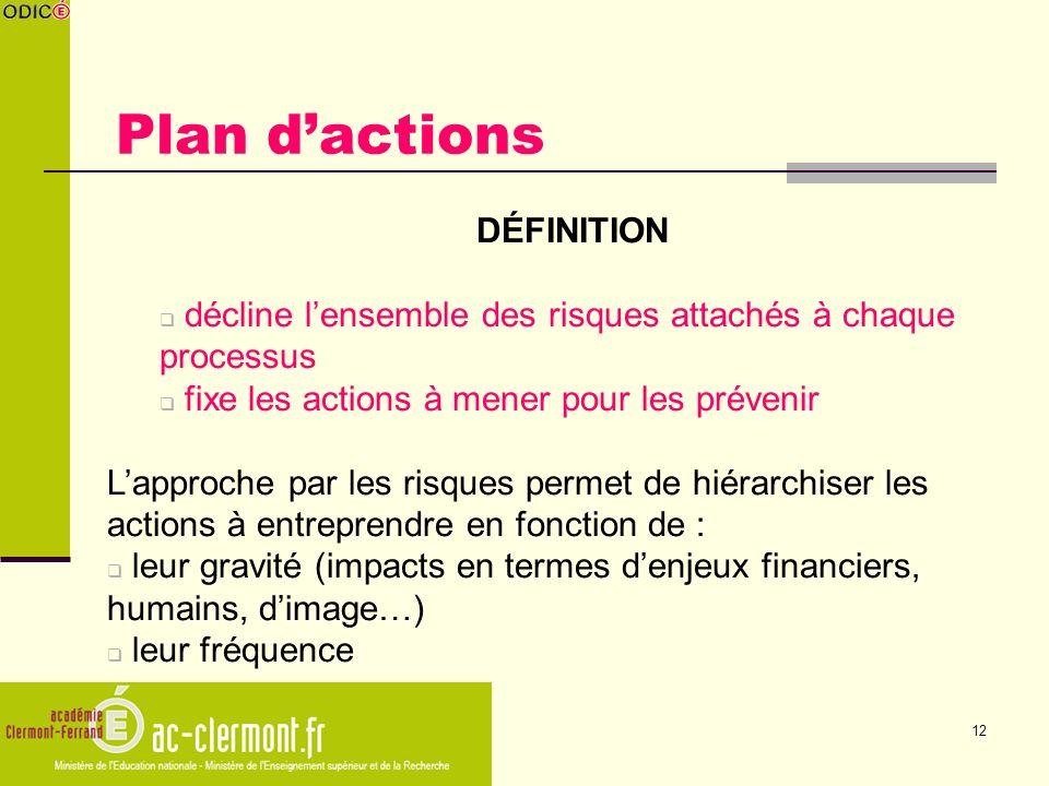 Plan d'actions DÉFINITION