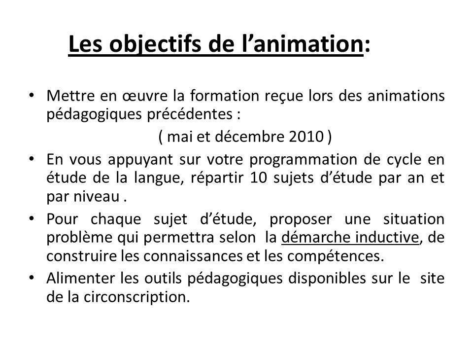 Les objectifs de l'animation: