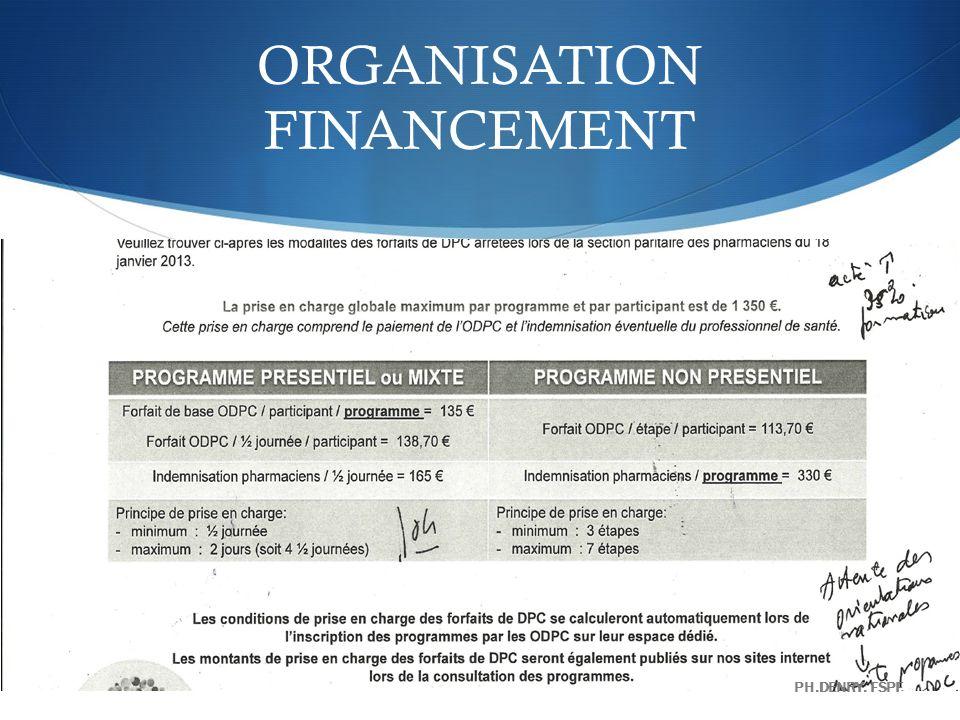 ORGANISATION FINANCEMENT