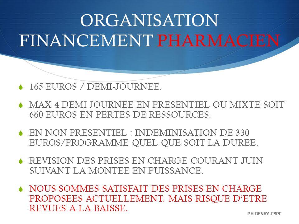 ORGANISATION FINANCEMENT PHARMACIEN
