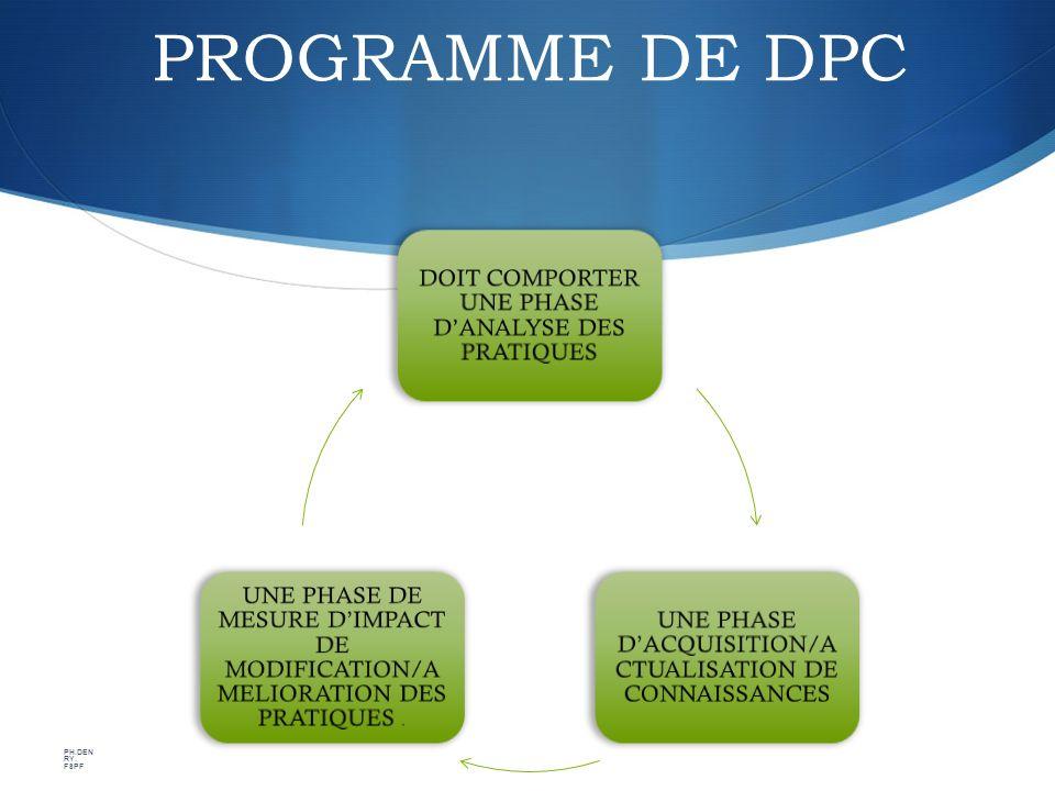 PROGRAMME DE DPC DOIT COMPORTER UNE PHASE D'ANALYSE DES PRATIQUES