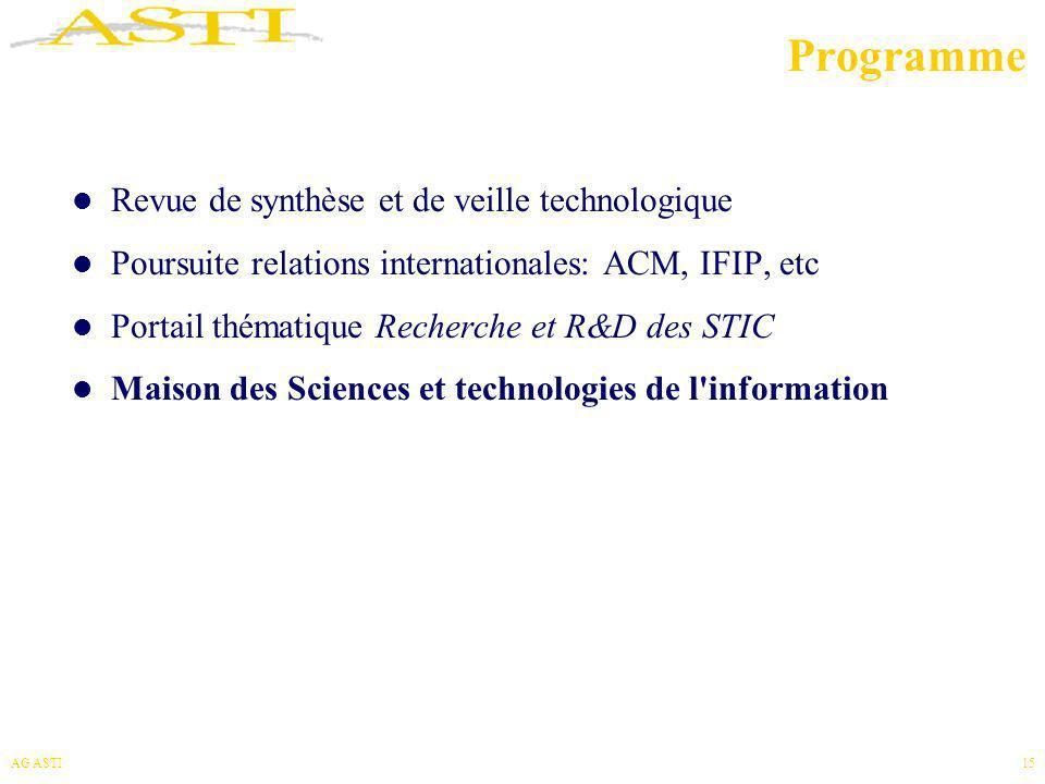 Programme Revue de synthèse et de veille technologique