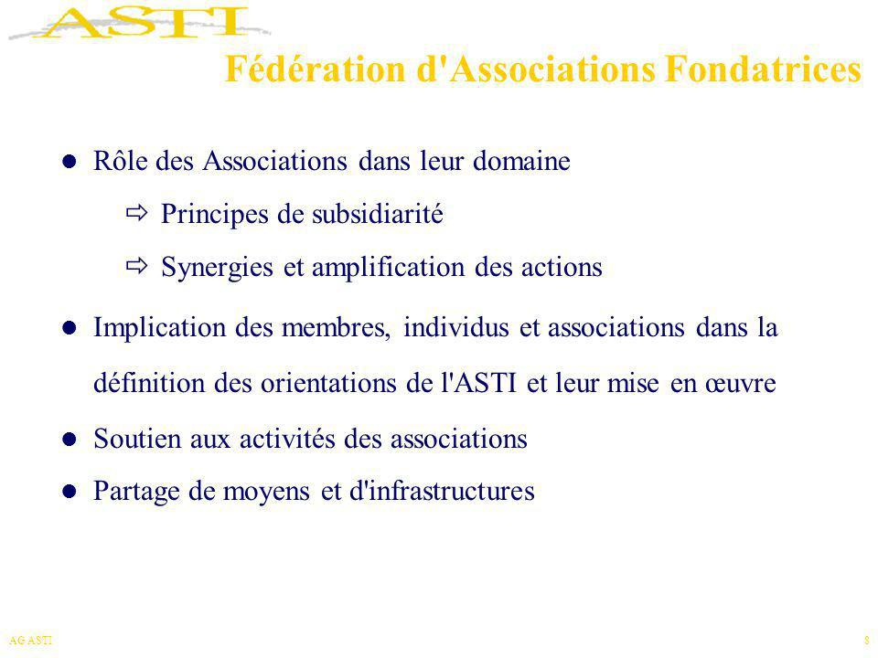 Fédération d Associations Fondatrices
