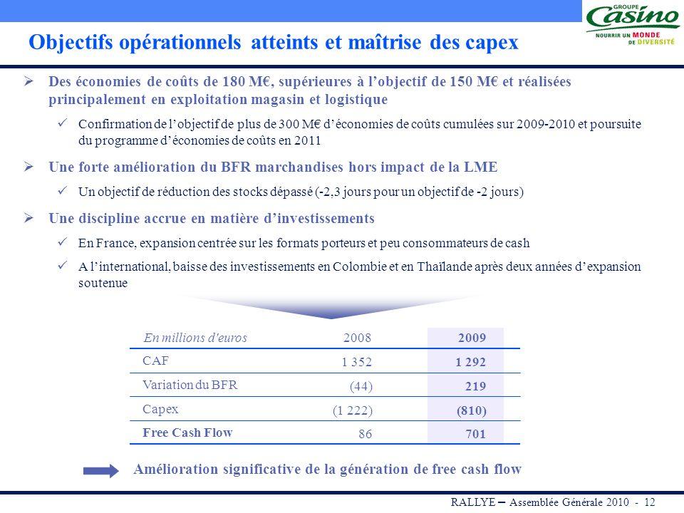 Objectifs opérationnels atteints et maîtrise des capex
