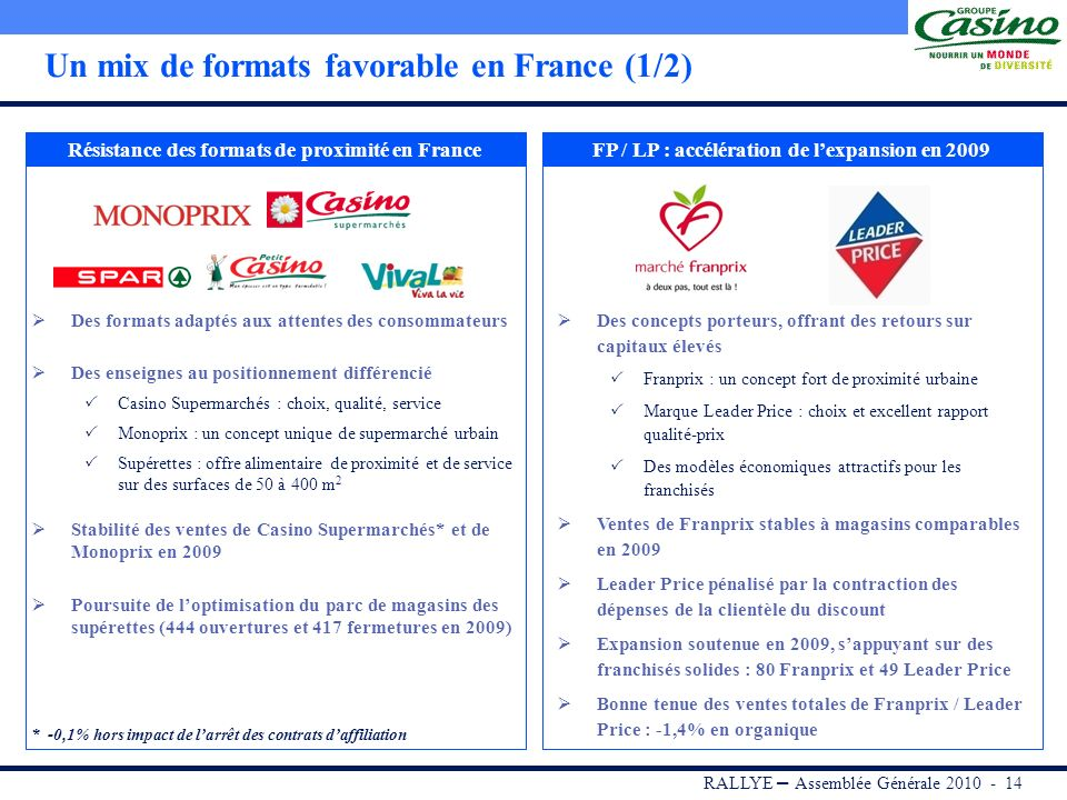 Un mix de formats favorable en France (1/2)