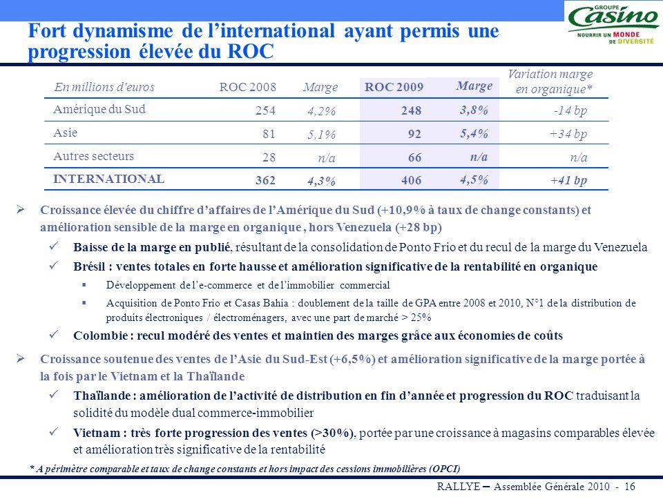 Fort dynamisme de l'international ayant permis une progression élevée du ROC