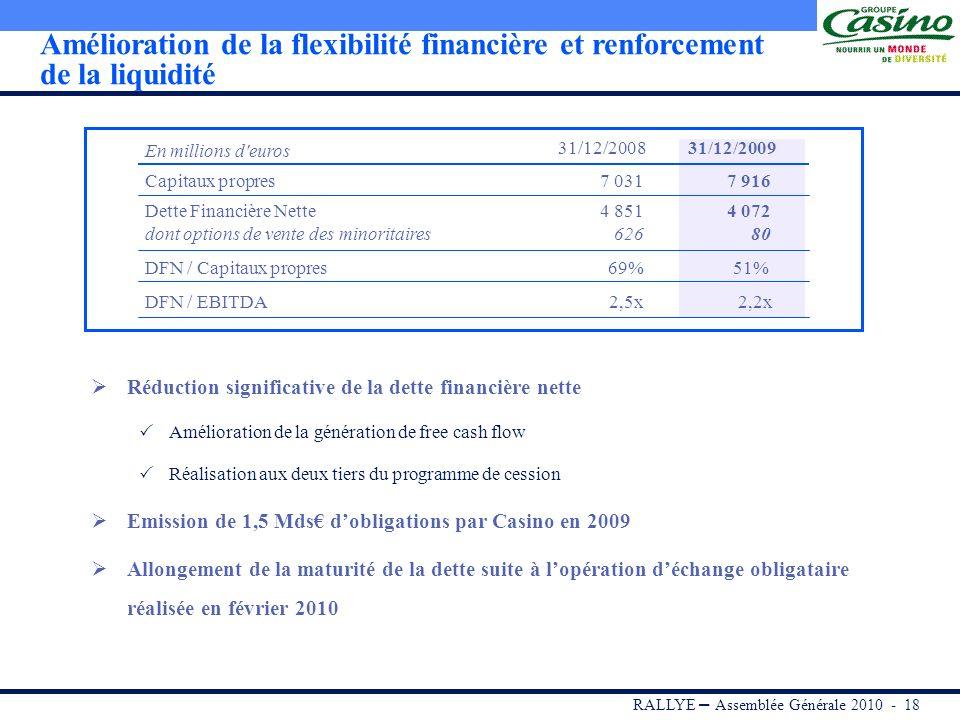 Amélioration de la flexibilité financière et renforcement de la liquidité