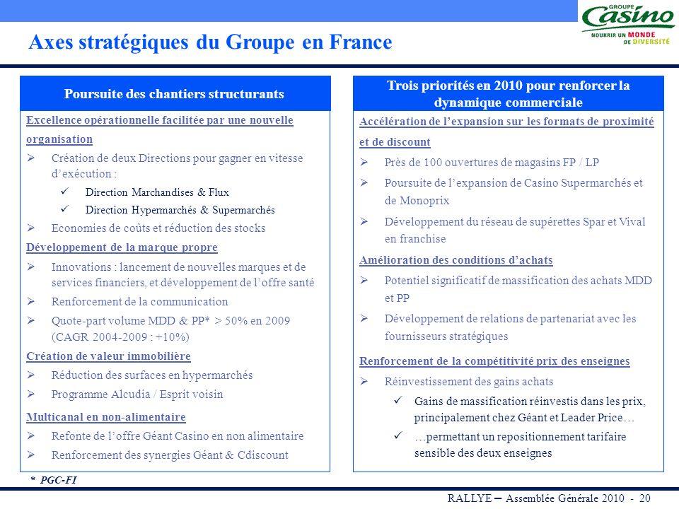 Axes stratégiques du Groupe en France