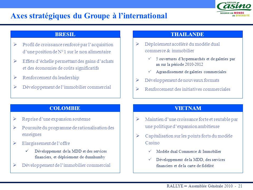Axes stratégiques du Groupe à l'international