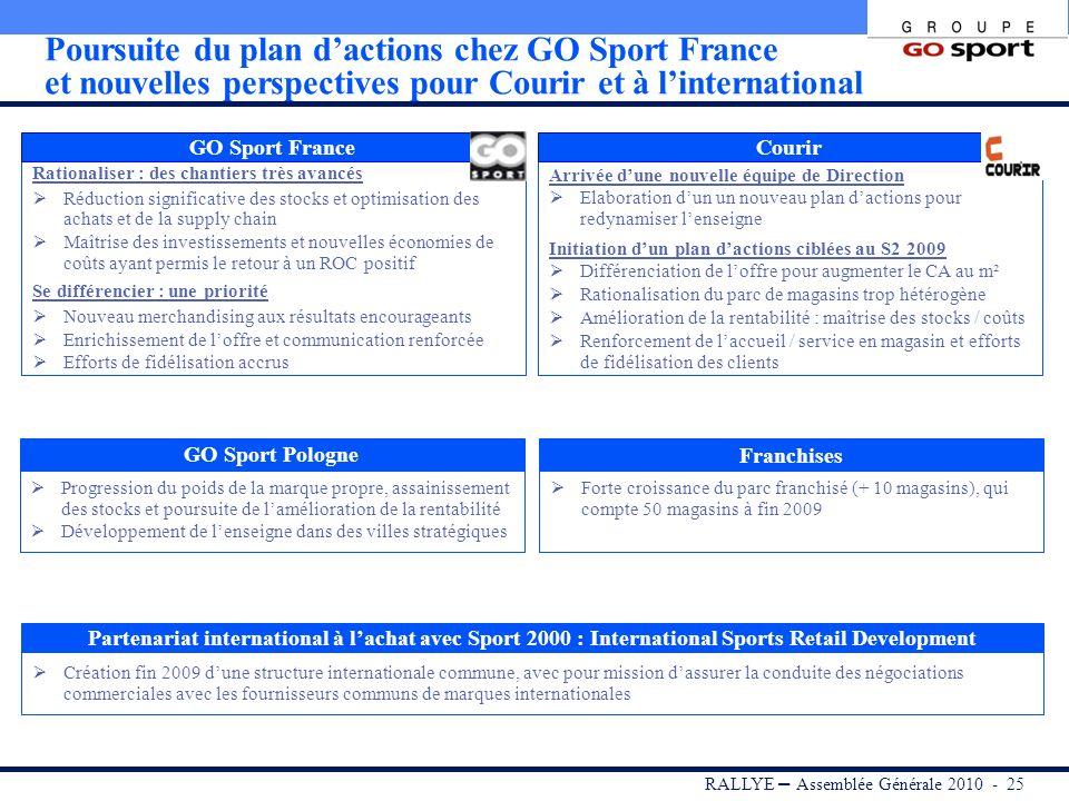 Poursuite du plan d'actions chez GO Sport France et nouvelles perspectives pour Courir et à l'international