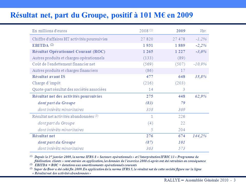 Résultat net, part du Groupe, positif à 101 M€ en 2009