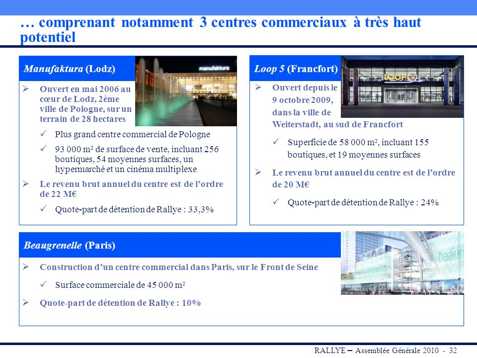 … comprenant notamment 3 centres commerciaux à très haut potentiel
