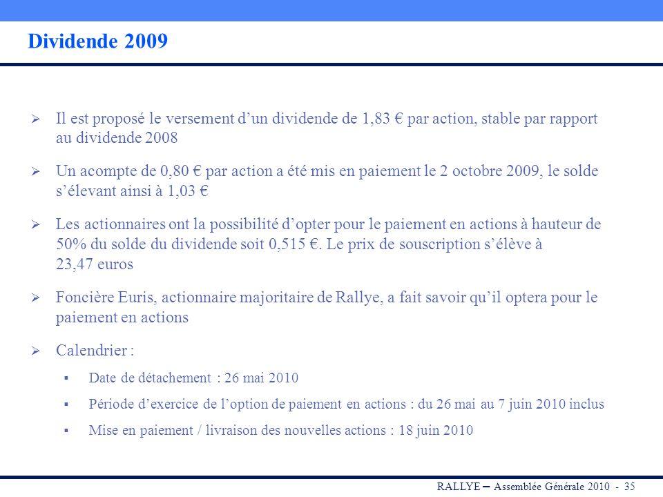 Dividende 2009 Il est proposé le versement d'un dividende de 1,83 € par action, stable par rapport au dividende 2008.