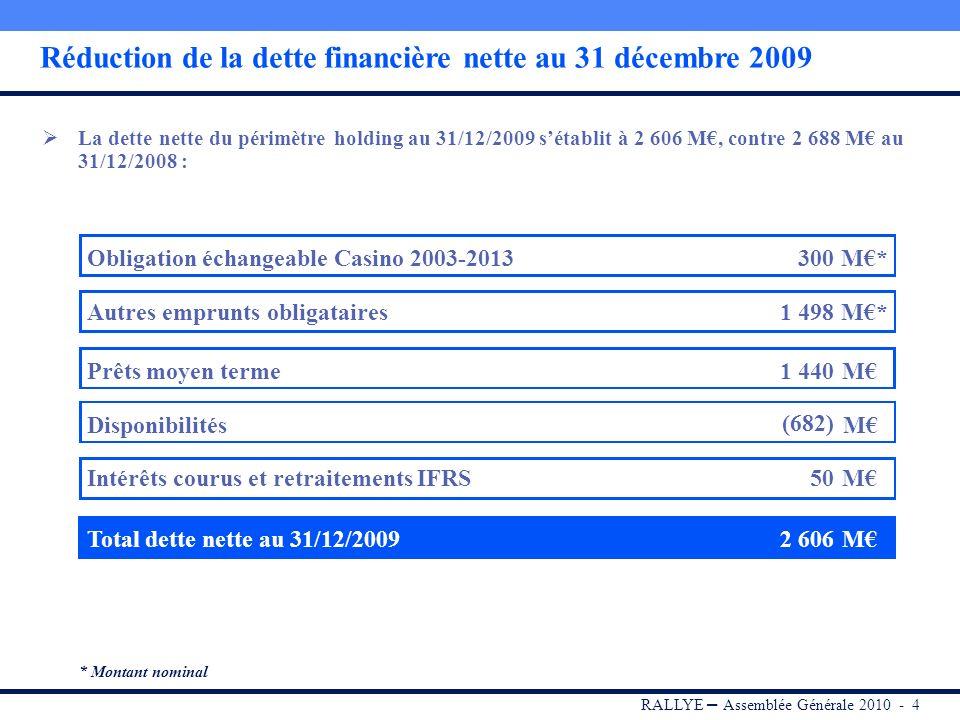 Réduction de la dette financière nette au 31 décembre 2009