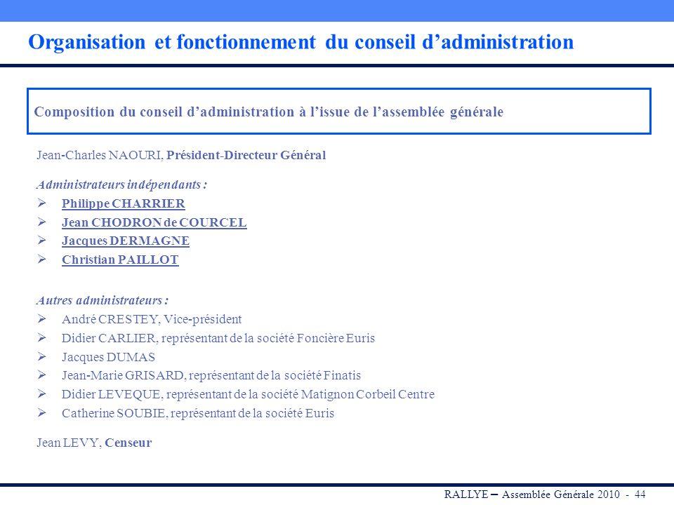 Organisation et fonctionnement du conseil d'administration
