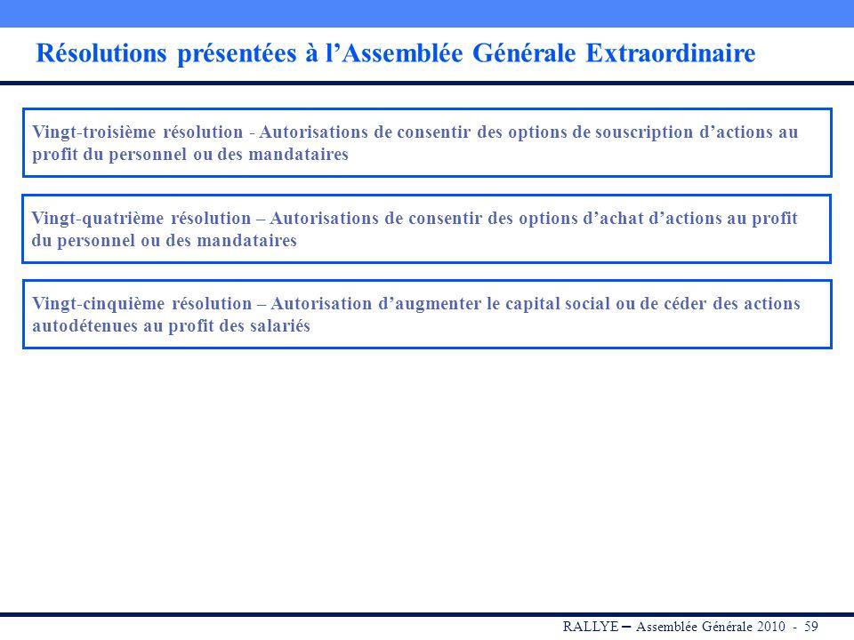 Résolutions présentées à l'Assemblée Générale Extraordinaire