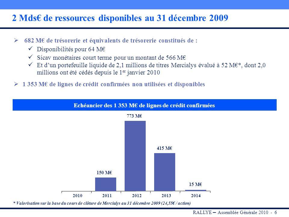 2 Mds€ de ressources disponibles au 31 décembre 2009