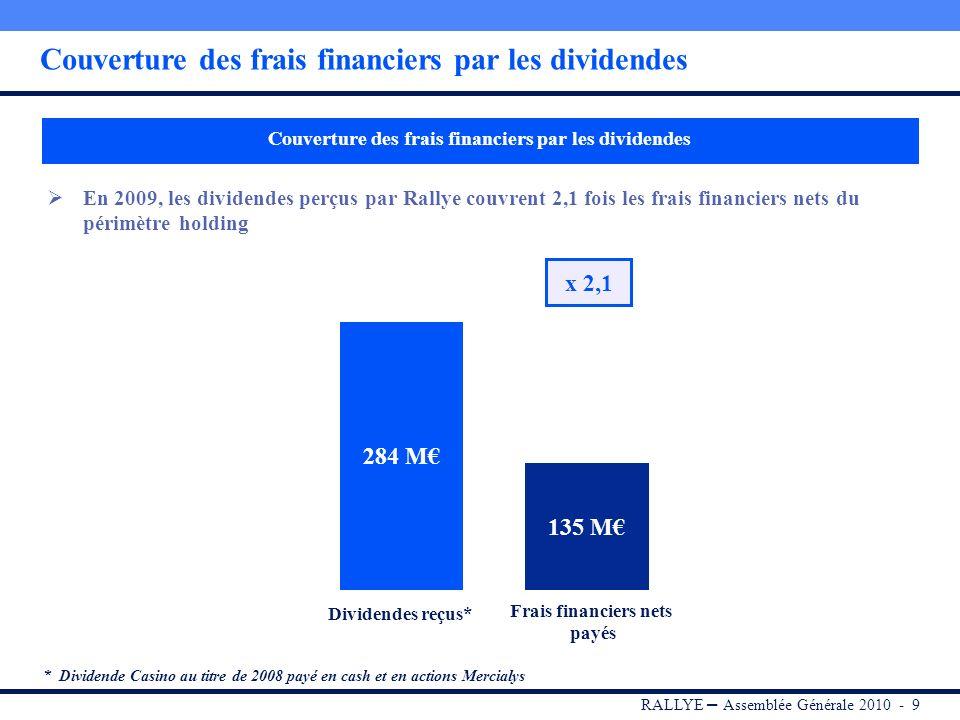 Couverture des frais financiers par les dividendes