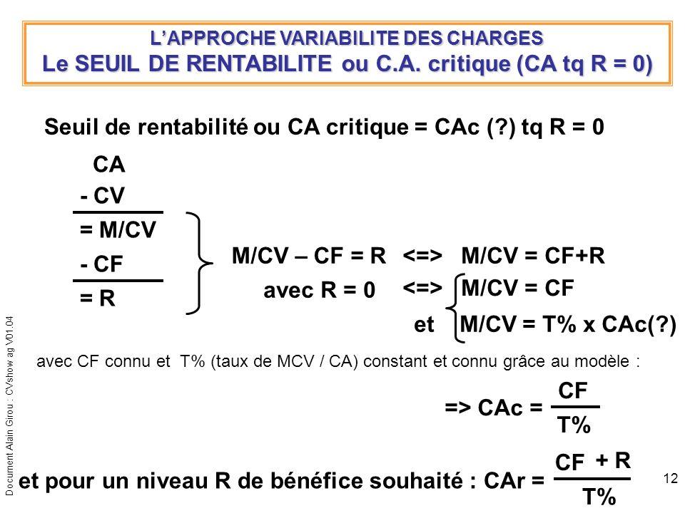 Le SEUIL DE RENTABILITE ou C.A. critique (CA tq R = 0)