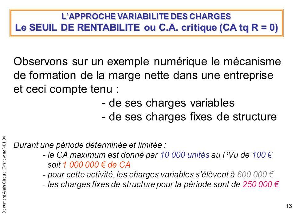 - de ses charges variables - de ses charges fixes de structure
