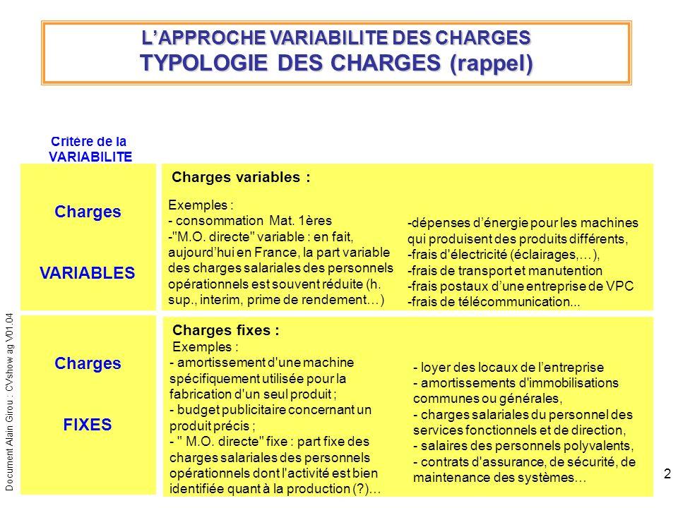 L'APPROCHE VARIABILITE DES CHARGES TYPOLOGIE DES CHARGES (rappel)