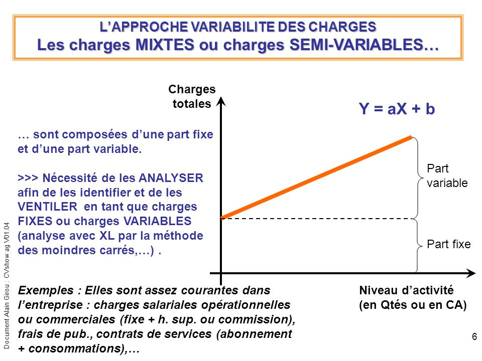 Les charges MIXTES ou charges SEMI-VARIABLES…
