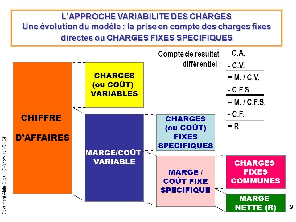 L'APPROCHE VARIABILITE DES CHARGES