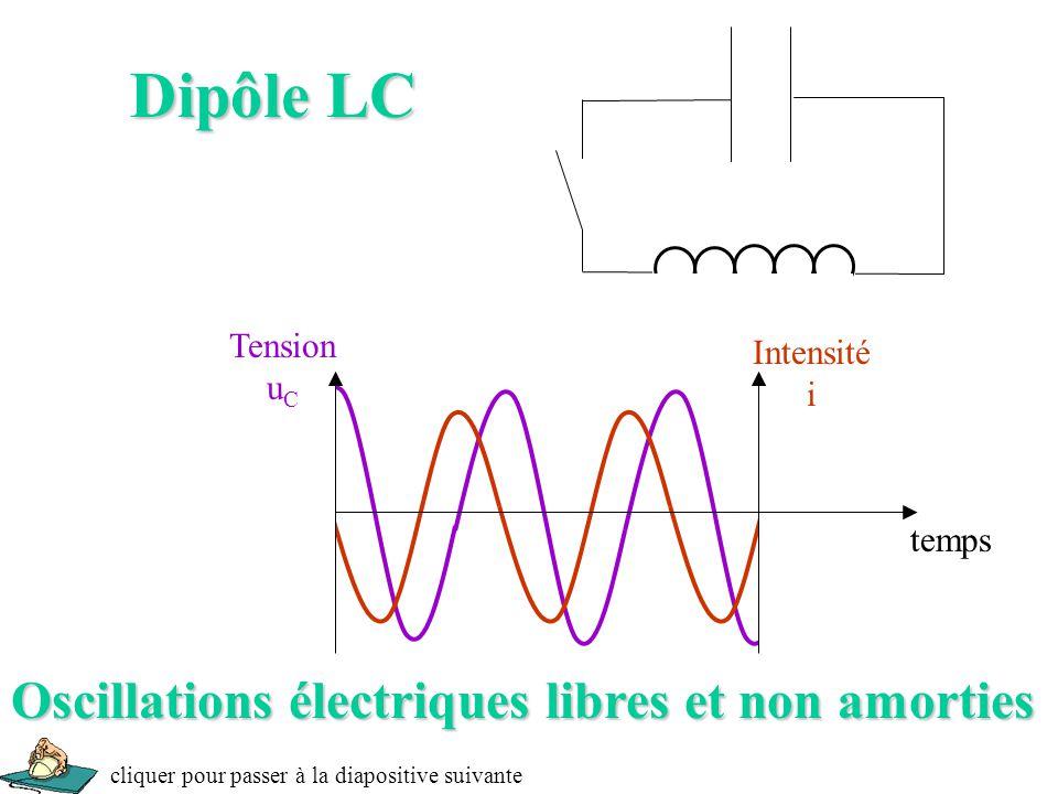 Dipôle LC Oscillations électriques libres et non amorties Tension uC