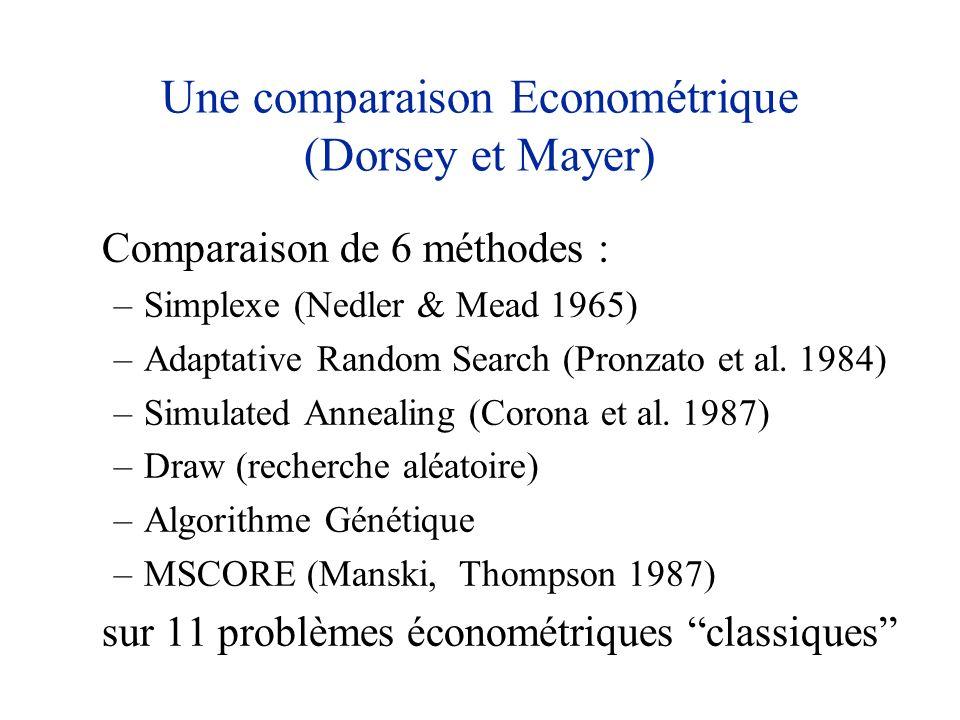 Une comparaison Econométrique (Dorsey et Mayer)