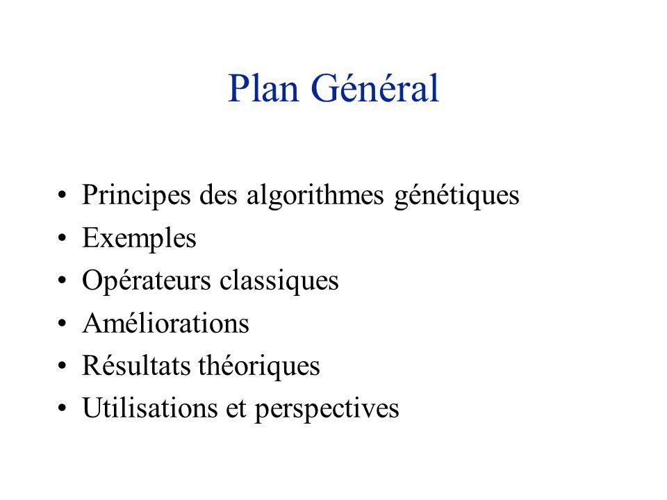 Plan Général Principes des algorithmes génétiques Exemples
