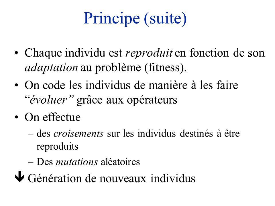 Principe (suite) Chaque individu est reproduit en fonction de son adaptation au problème (fitness).