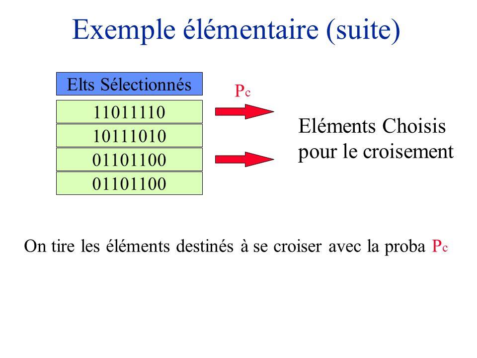 Exemple élémentaire (suite)