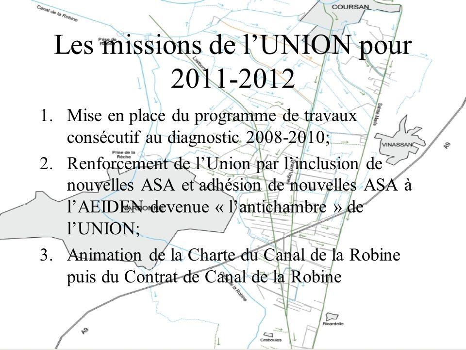 Les missions de l'UNION pour 2011-2012