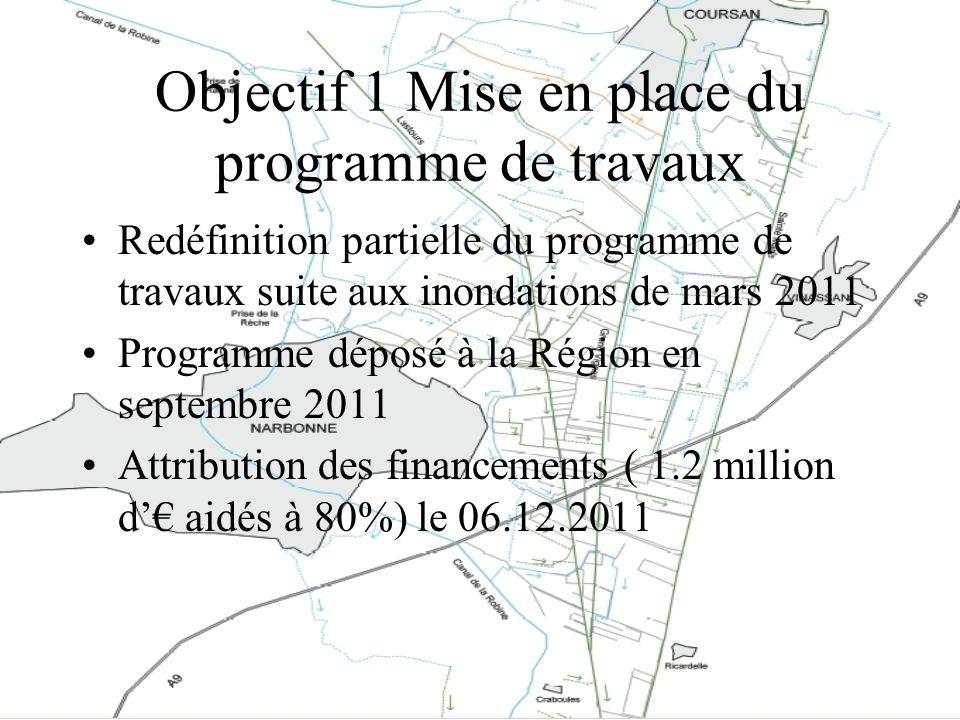 Objectif 1 Mise en place du programme de travaux