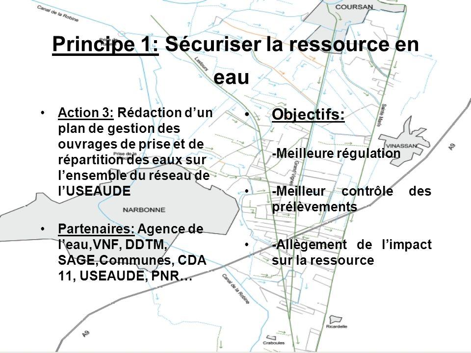 Principe 1: Sécuriser la ressource en eau