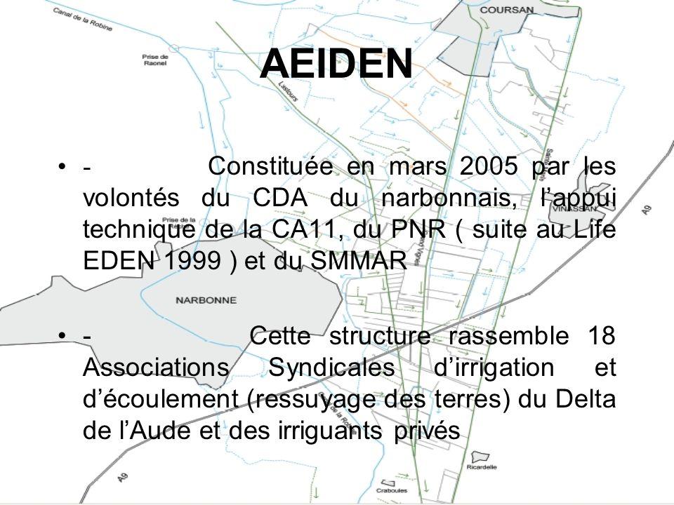 AEIDEN
