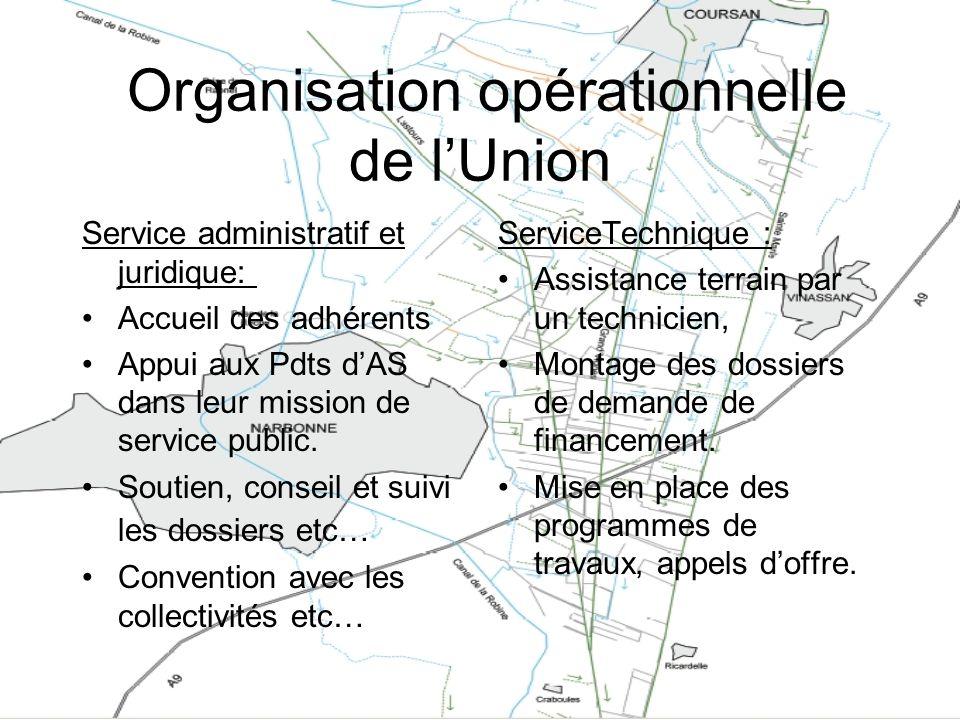 Organisation opérationnelle de l'Union