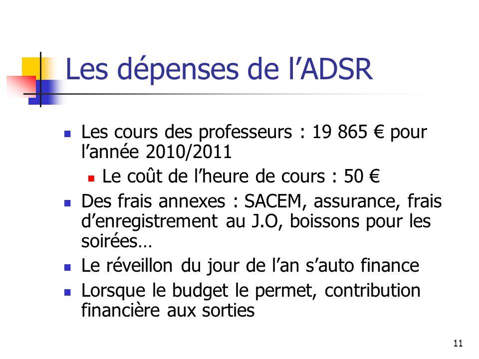 Les dépenses de l'ADSR Les cours des professeurs : 19 865 € pour l'année 2010/2011. Le coût de l'heure de cours : 50 €