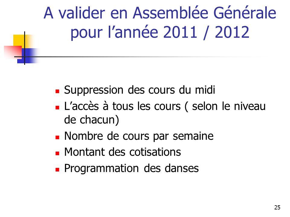 A valider en Assemblée Générale pour l'année 2011 / 2012