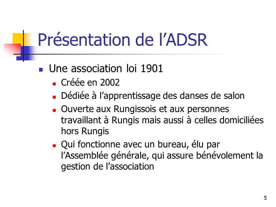 Présentation de l'ADSR